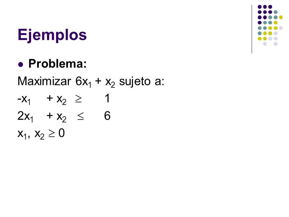 Ejemplos Problema: Maximizar 6x1 + x2 sujeto a: -x1 + x2  1