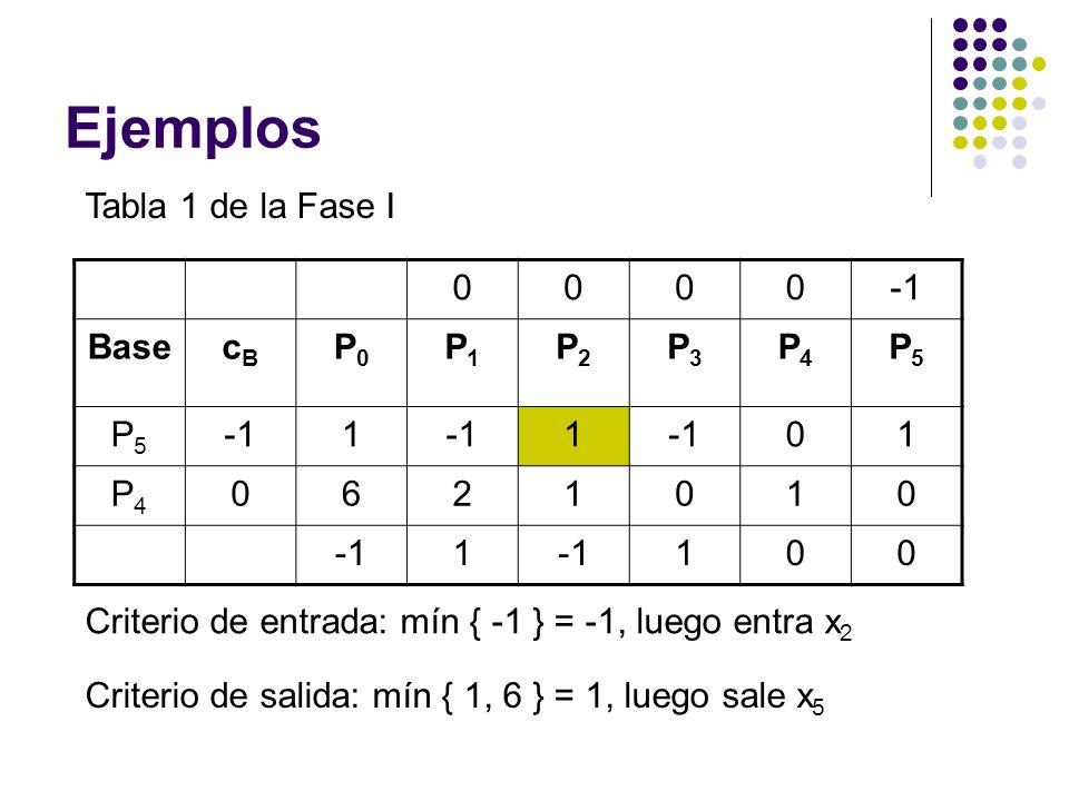 Ejemplos Tabla 1 de la Fase I -1 Base cB P0 P1 P2 P3 P4 P5 1 6 2