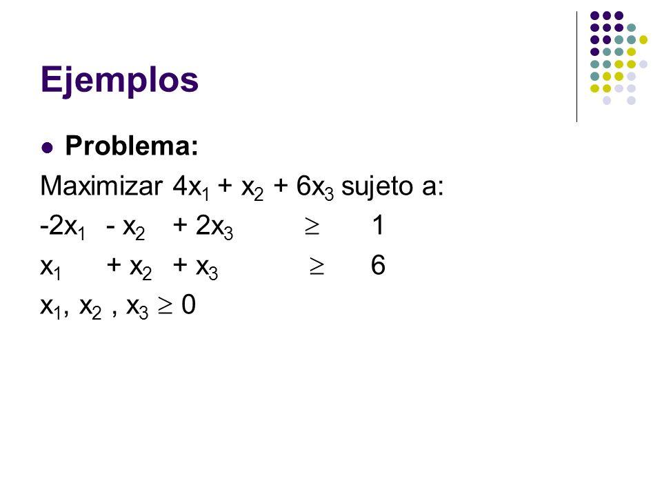 Ejemplos Problema: Maximizar 4x1 + x2 + 6x3 sujeto a: