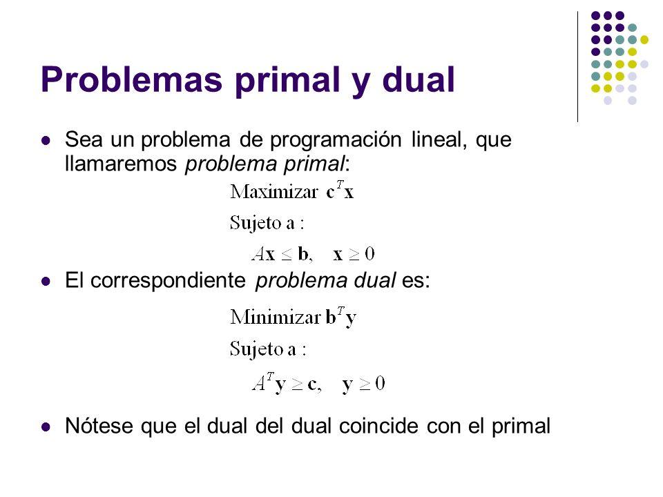 Problemas primal y dual