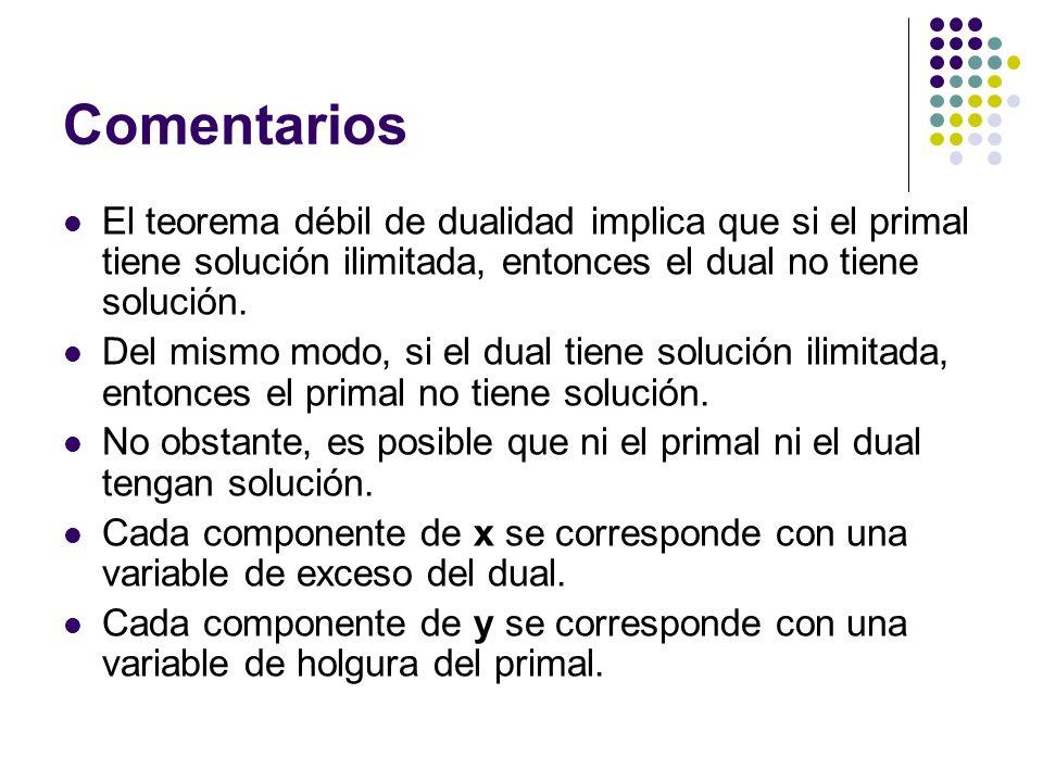 Comentarios El teorema débil de dualidad implica que si el primal tiene solución ilimitada, entonces el dual no tiene solución.