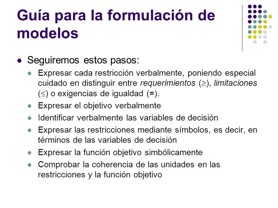 Guía para la formulación de modelos