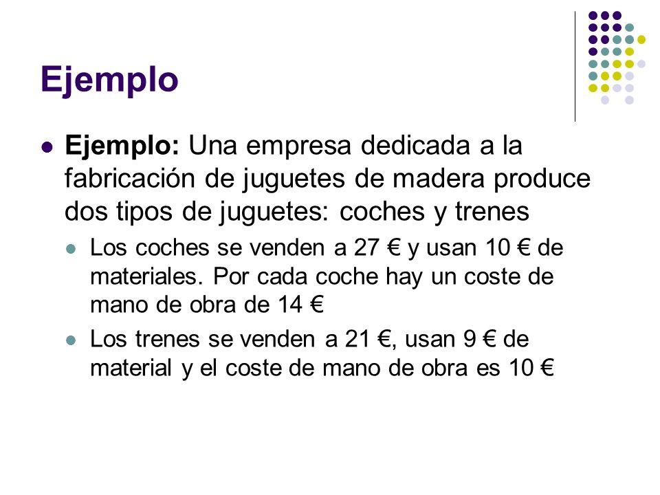 Ejemplo Ejemplo: Una empresa dedicada a la fabricación de juguetes de madera produce dos tipos de juguetes: coches y trenes.