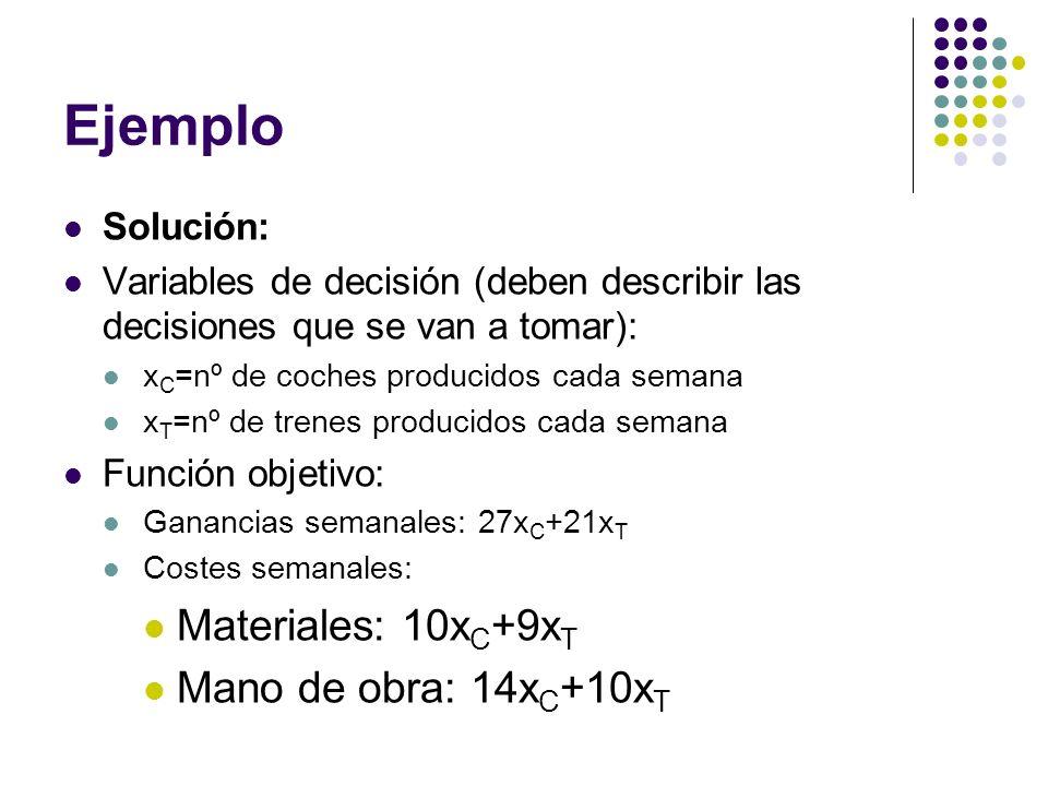 Ejemplo Materiales: 10xC+9xT Mano de obra: 14xC+10xT Solución: