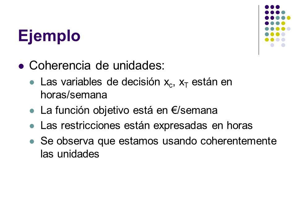 Ejemplo Coherencia de unidades: