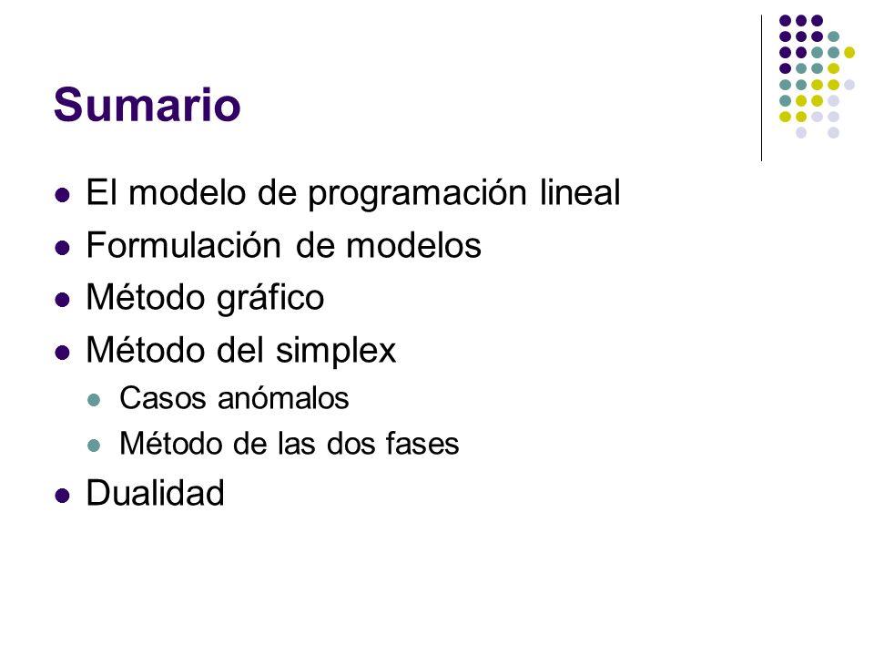 Sumario El modelo de programación lineal Formulación de modelos