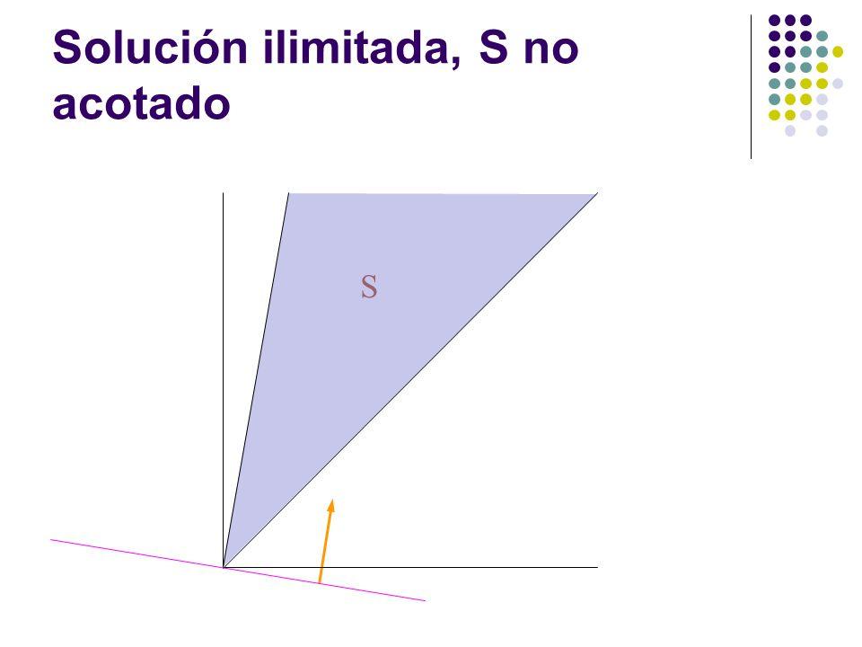 Solución ilimitada, S no acotado