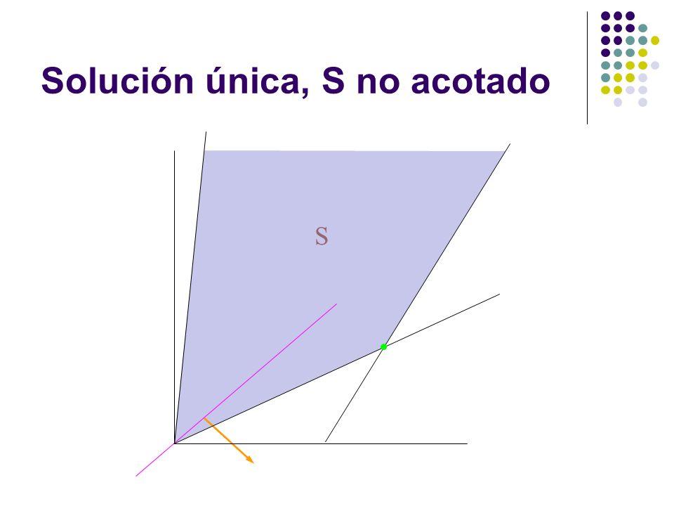 Solución única, S no acotado