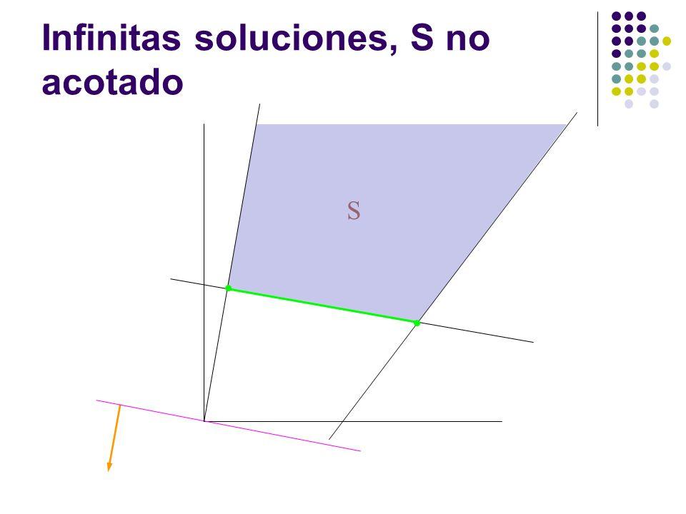 Infinitas soluciones, S no acotado