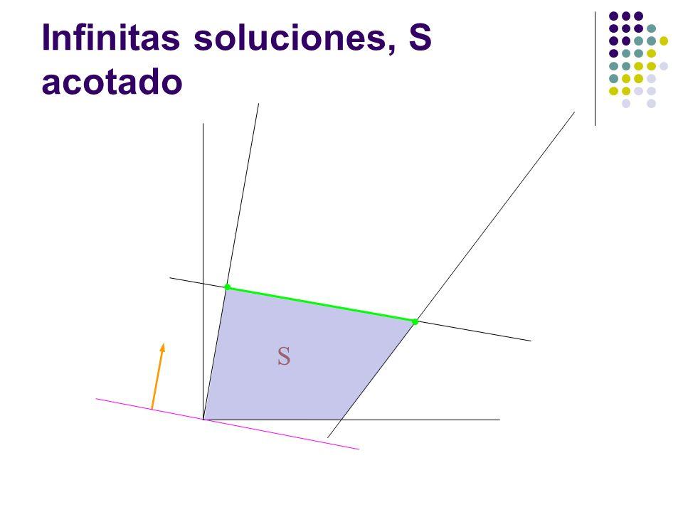 Infinitas soluciones, S acotado