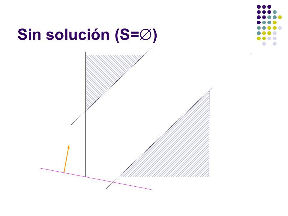 Sin solución (S=)