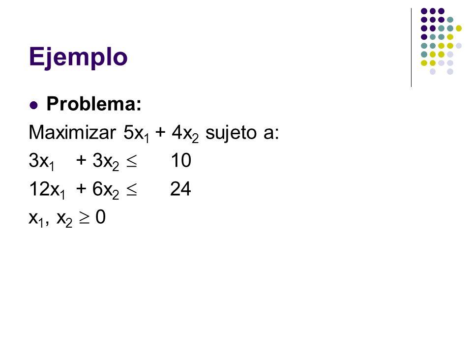Ejemplo Problema: Maximizar 5x1 + 4x2 sujeto a: 3x1 + 3x2  10