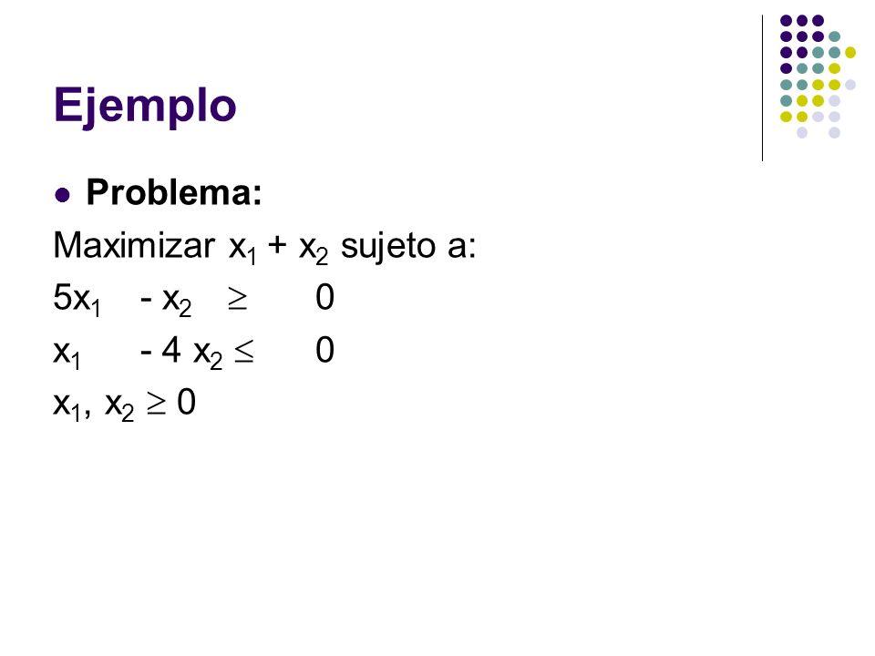 Ejemplo Problema: Maximizar x1 + x2 sujeto a: 5x1 - x2  0