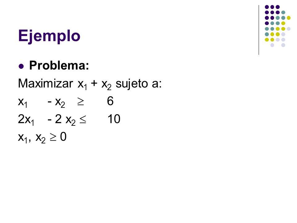 Ejemplo Problema: Maximizar x1 + x2 sujeto a: x1 - x2  6