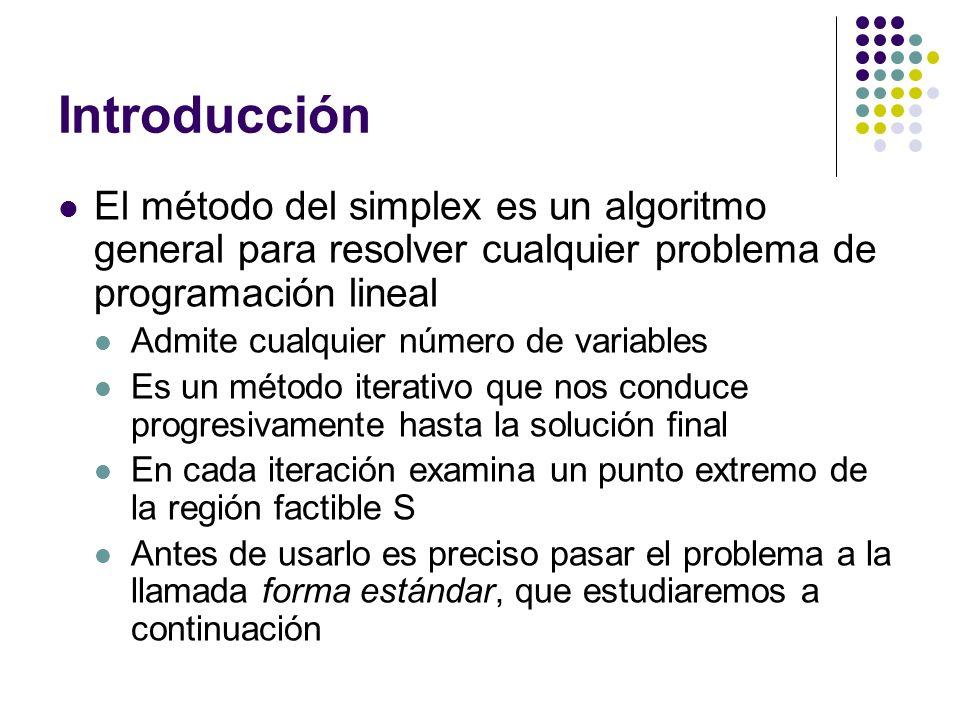 Introducción El método del simplex es un algoritmo general para resolver cualquier problema de programación lineal.
