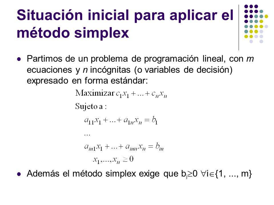 Situación inicial para aplicar el método simplex