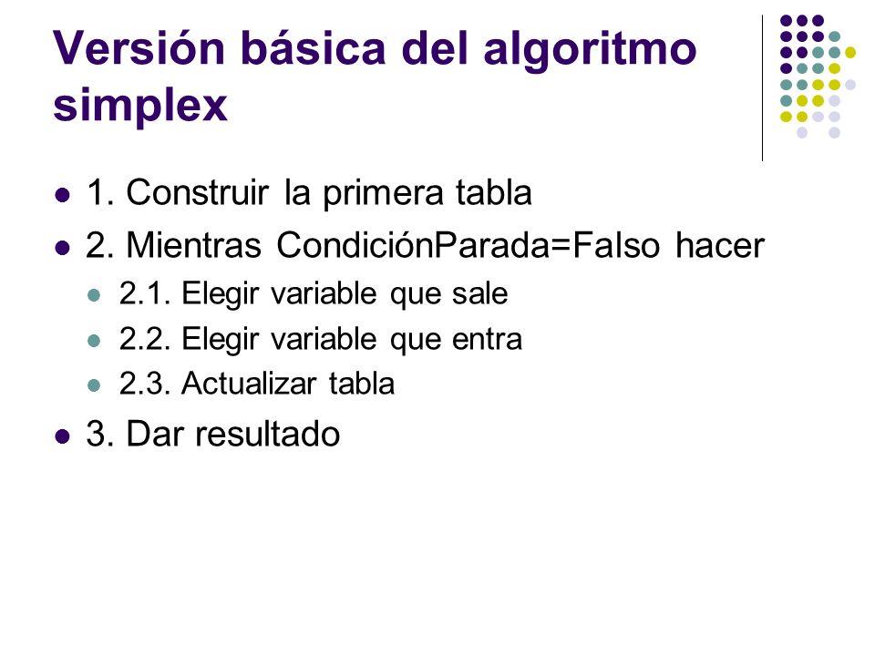 Versión básica del algoritmo simplex