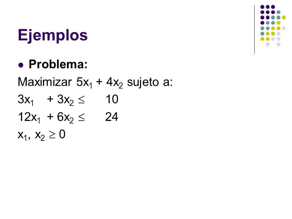 Ejemplos Problema: Maximizar 5x1 + 4x2 sujeto a: 3x1 + 3x2  10