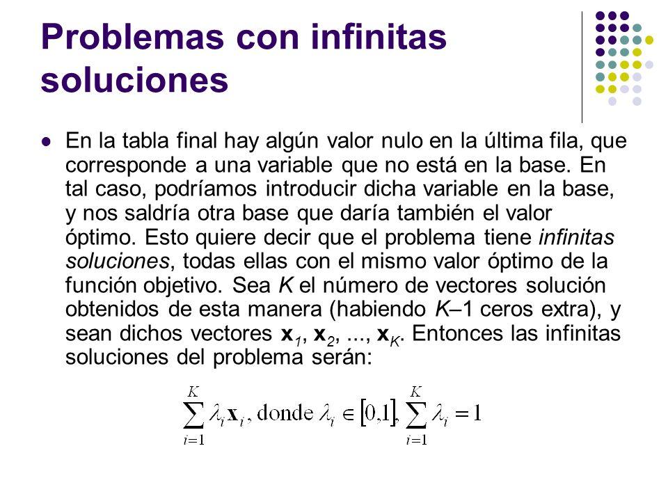 Problemas con infinitas soluciones
