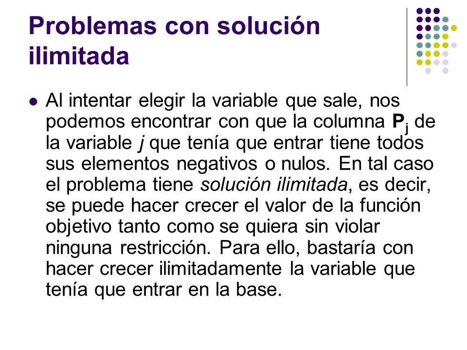 Problemas con solución ilimitada