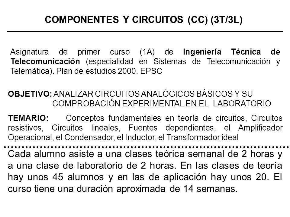 COMPONENTES Y CIRCUITOS (CC) (3T/3L)