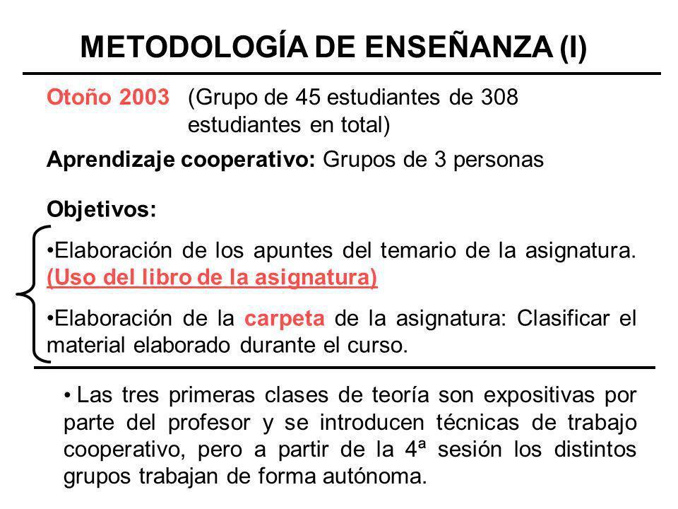METODOLOGÍA DE ENSEÑANZA (I)