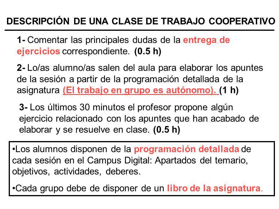 DESCRIPCIÓN DE UNA CLASE DE TRABAJO COOPERATIVO