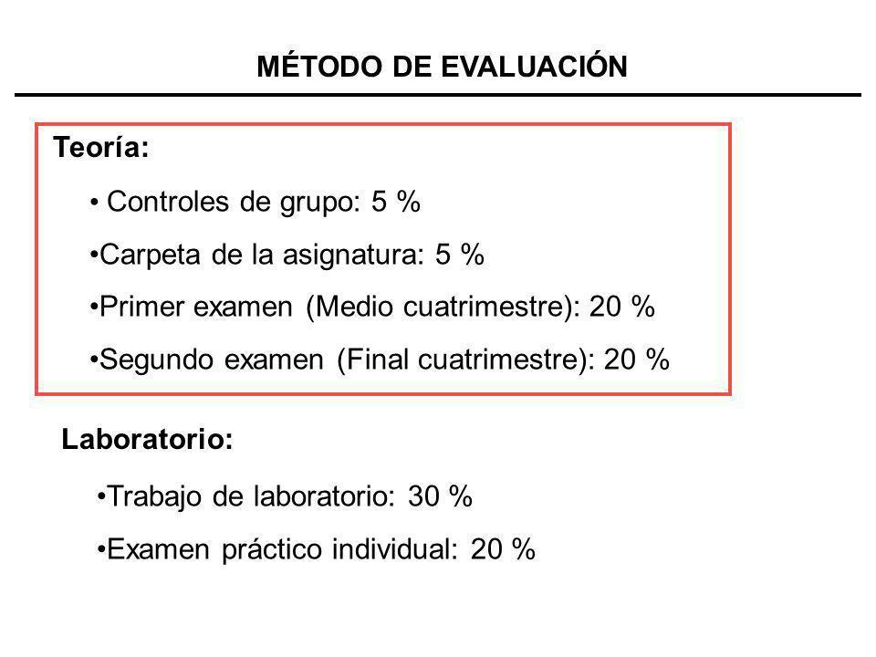 MÉTODO DE EVALUACIÓN Teoría: Controles de grupo: 5 % Carpeta de la asignatura: 5 % Primer examen (Medio cuatrimestre): 20 %