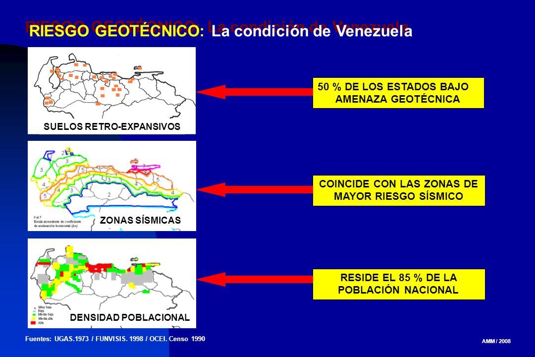 COINCIDE CON LAS ZONAS DE