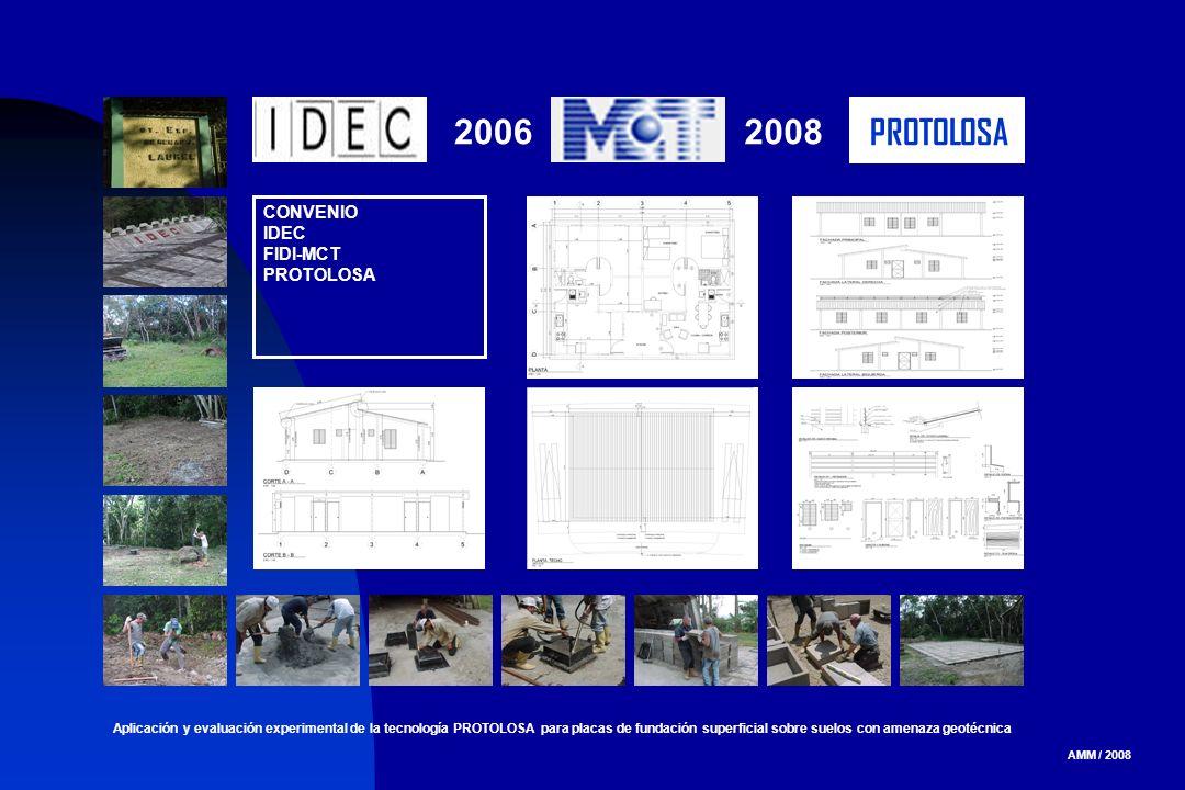 2006 2008 PROTOLOSA CONVENIO IDEC FIDI-MCT PROTOLOSA