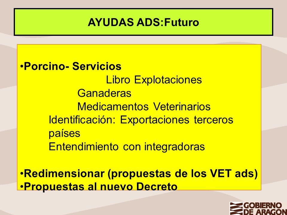 AYUDAS ADS:Futuro Porcino- Servicios. Libro Explotaciones Ganaderas. Medicamentos Veterinarios. Identificación: Exportaciones terceros países.