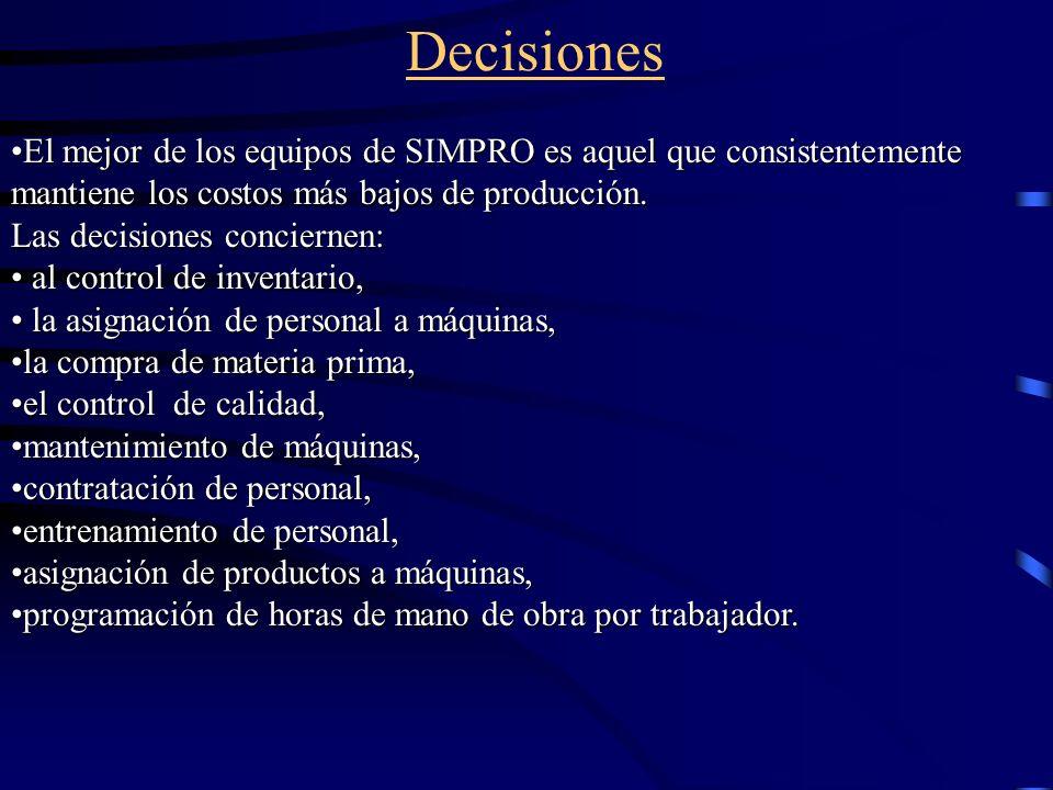 Decisiones El mejor de los equipos de SIMPRO es aquel que consistentemente mantiene los costos más bajos de producción.