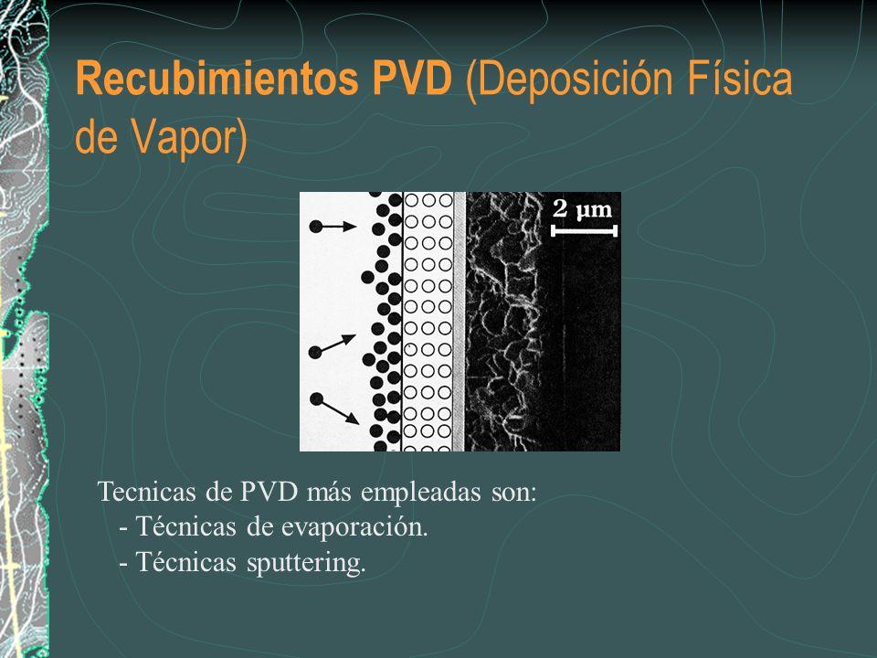 Recubimientos PVD (Deposición Física de Vapor)