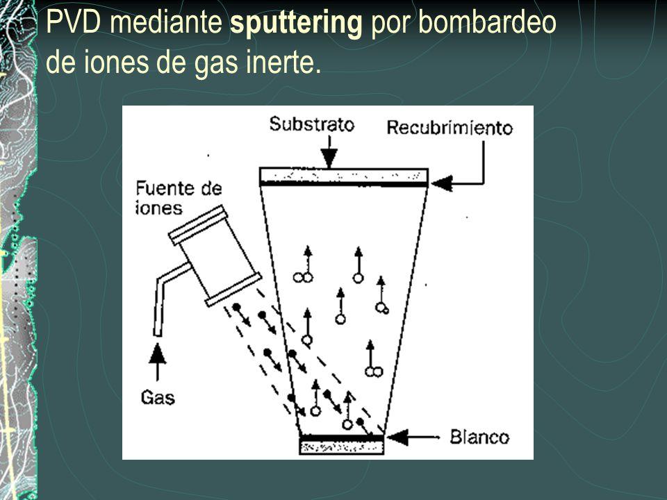 PVD mediante sputtering por bombardeo de iones de gas inerte.