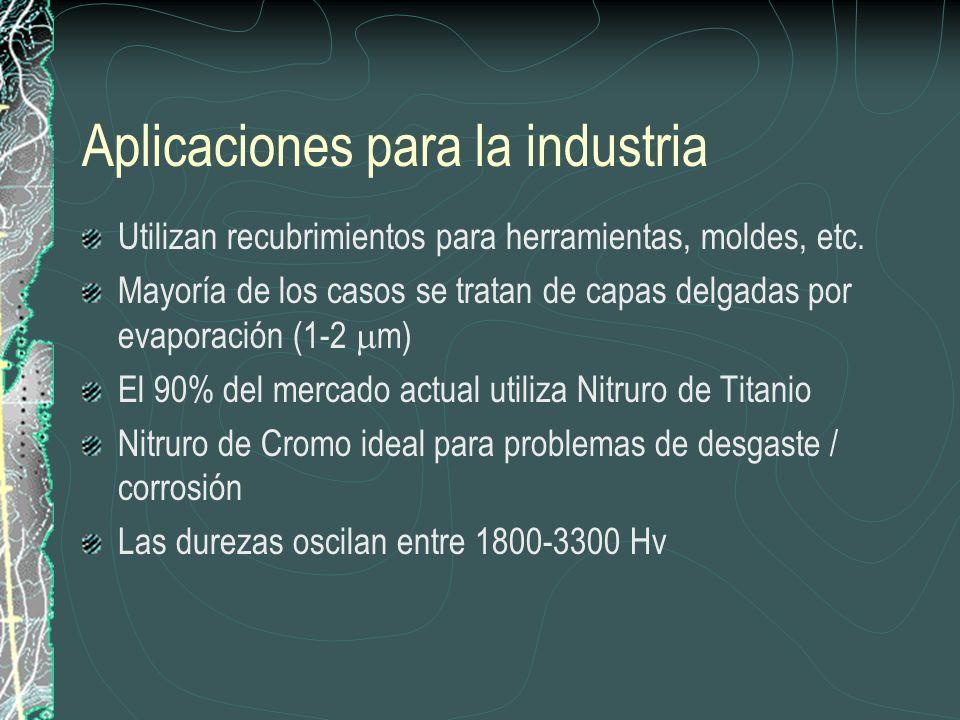 Aplicaciones para la industria