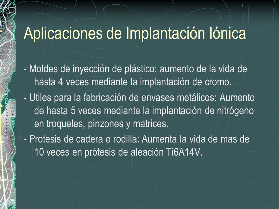Aplicaciones de Implantación Iónica