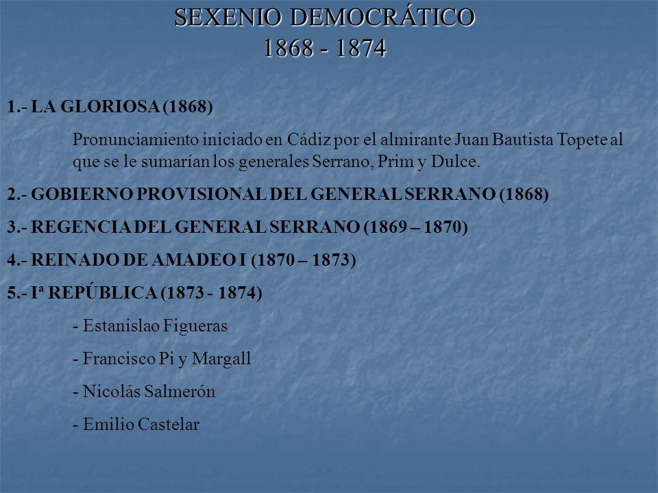 SEXENIO DEMOCRÁTICO 1868 - 1874 1.- LA GLORIOSA (1868)