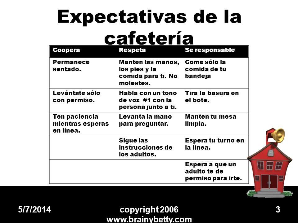 Expectativas de la cafetería