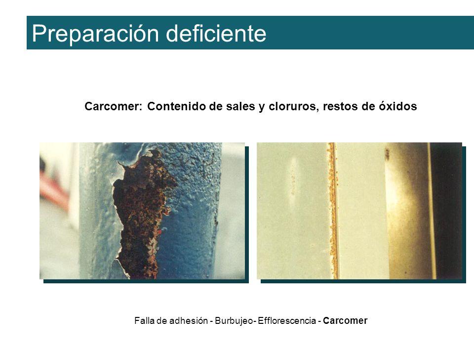 Carcomer: Contenido de sales y cloruros, restos de óxidos