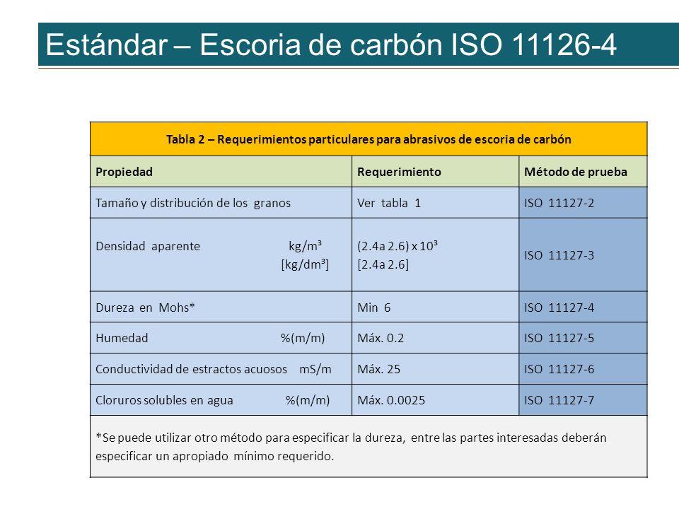 Estándar – Escoria de carbón ISO 11126-4