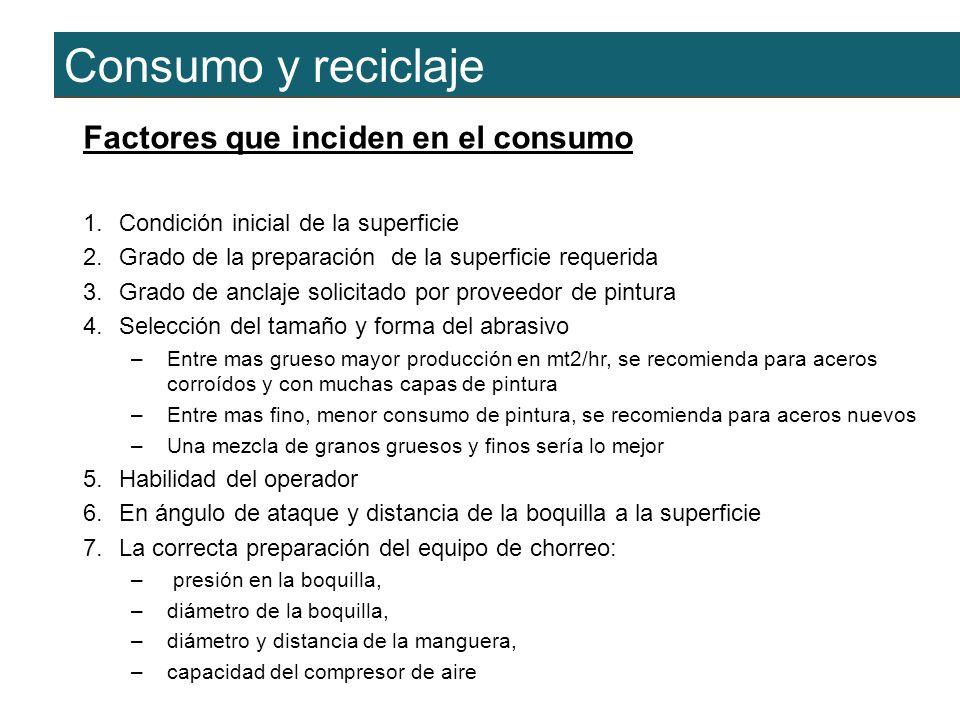 Consumo y reciclaje Factores que inciden en el consumo
