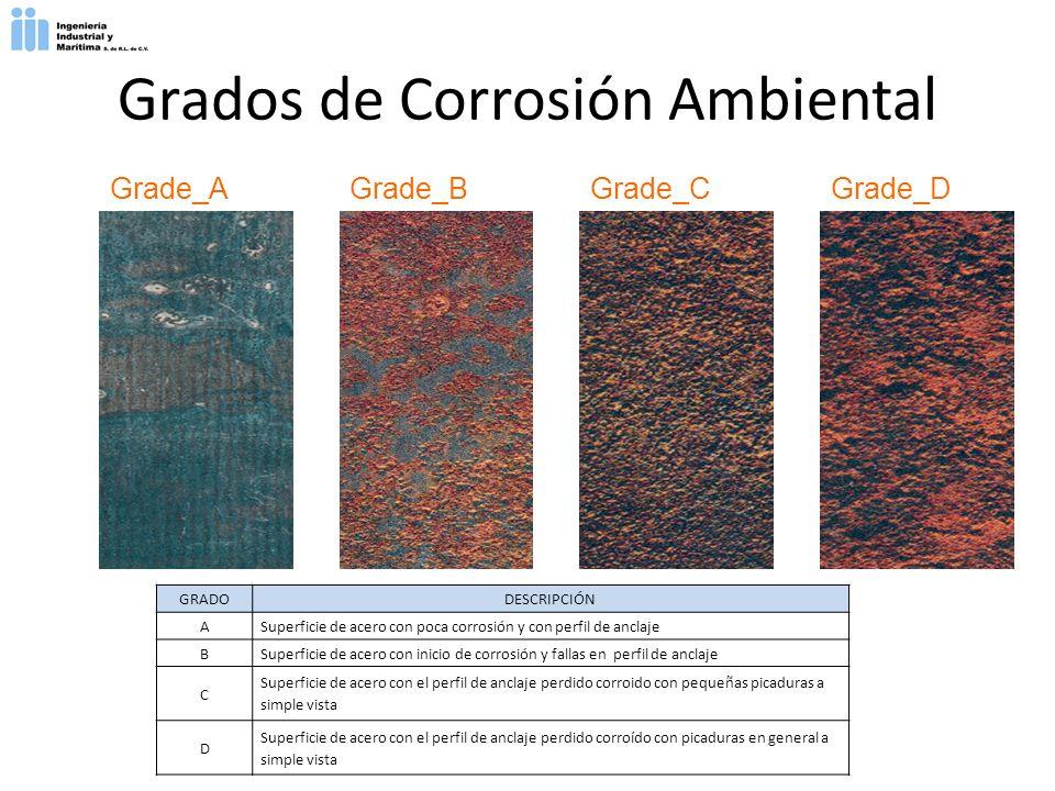 Grados de Corrosión Ambiental