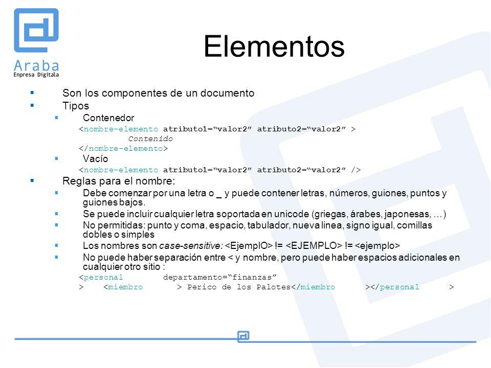 Elementos Son los componentes de un documento Tipos