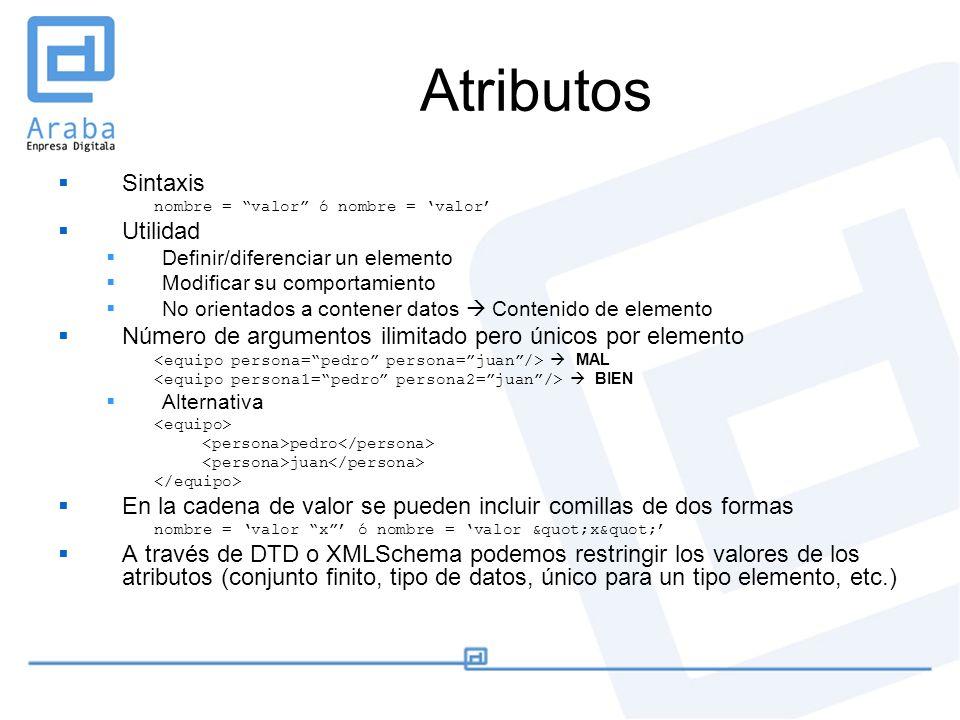 Atributos Sintaxis Utilidad