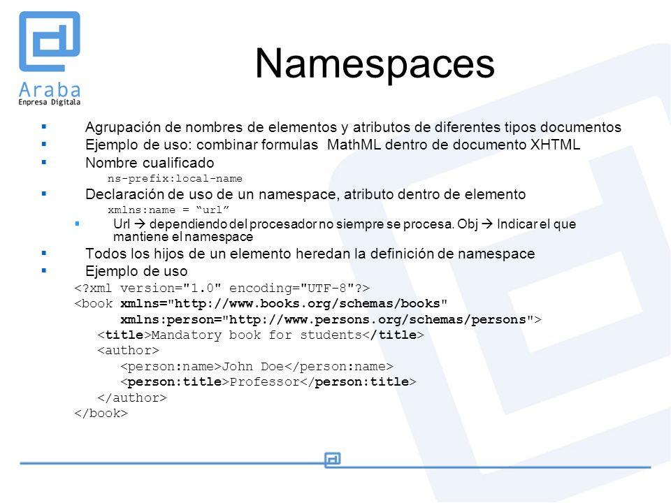 Namespaces Agrupación de nombres de elementos y atributos de diferentes tipos documentos.