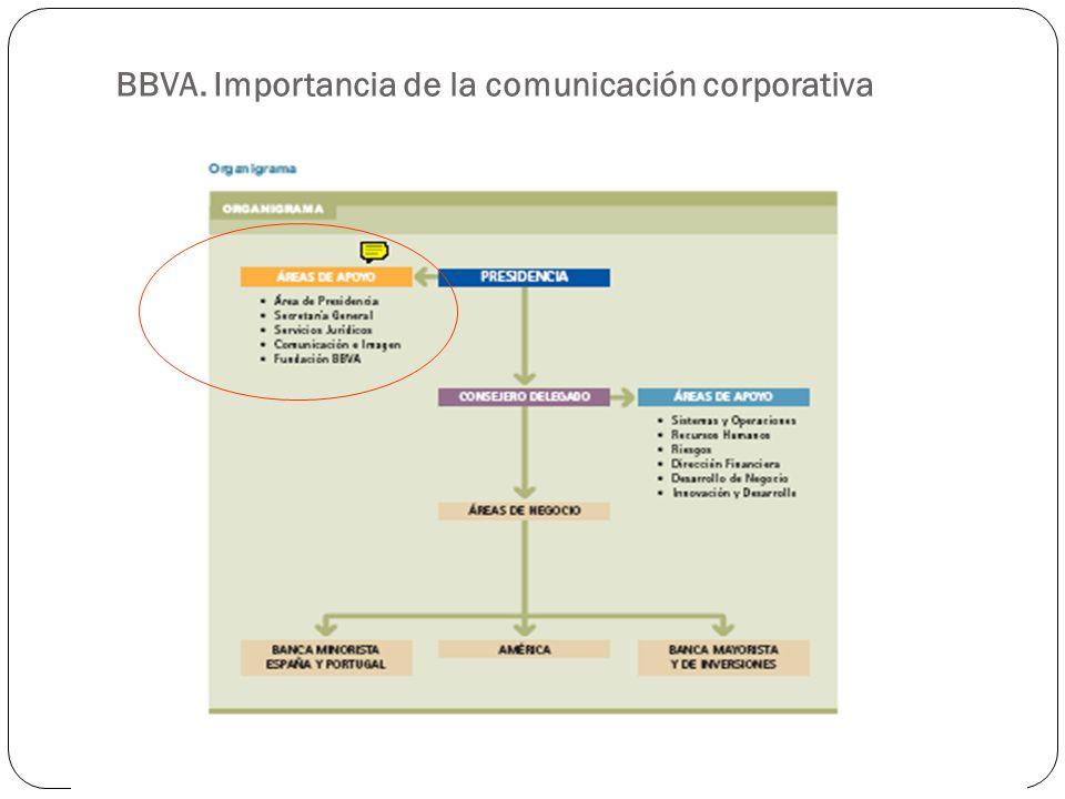 BBVA. Importancia de la comunicación corporativa