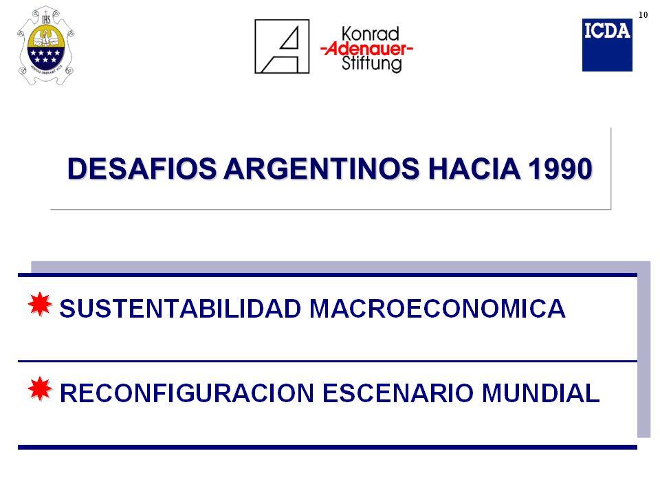 DESAFIOS ARGENTINOS HACIA 1990