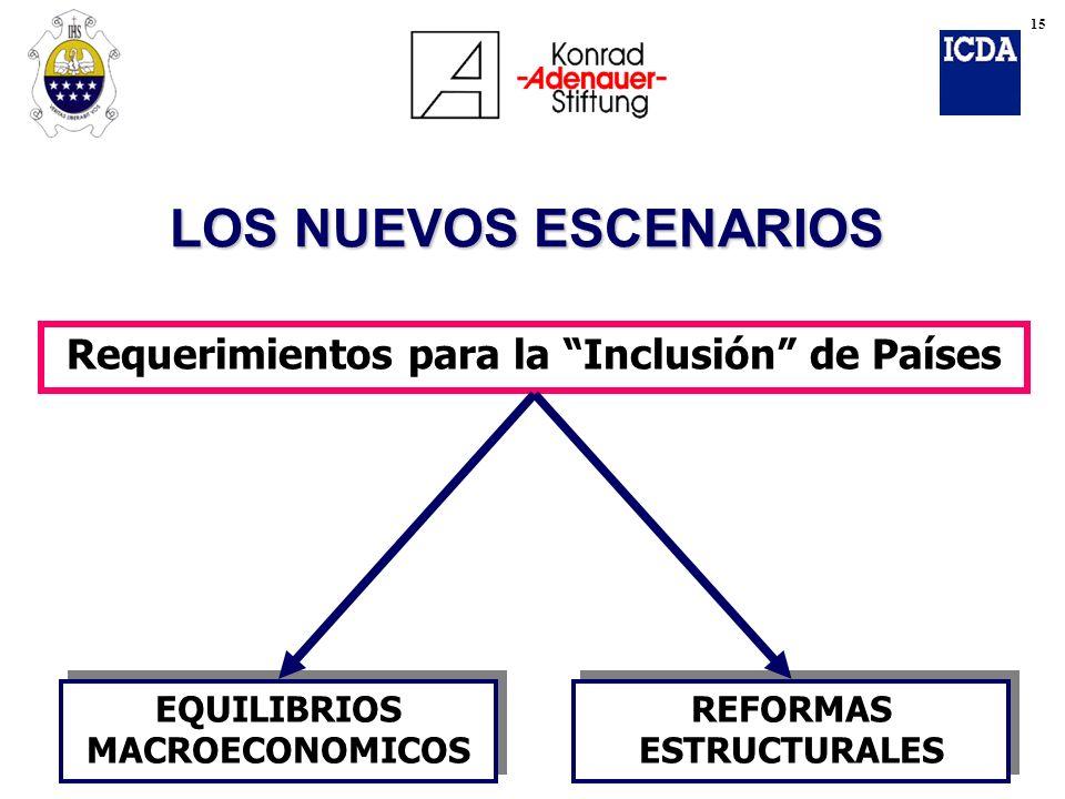 LOS NUEVOS ESCENARIOS Requerimientos para la Inclusión de Países