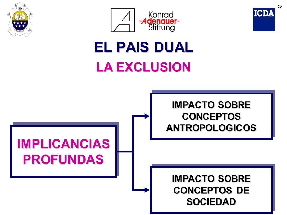 EL PAIS DUAL LA EXCLUSION IMPLICANCIAS PROFUNDAS