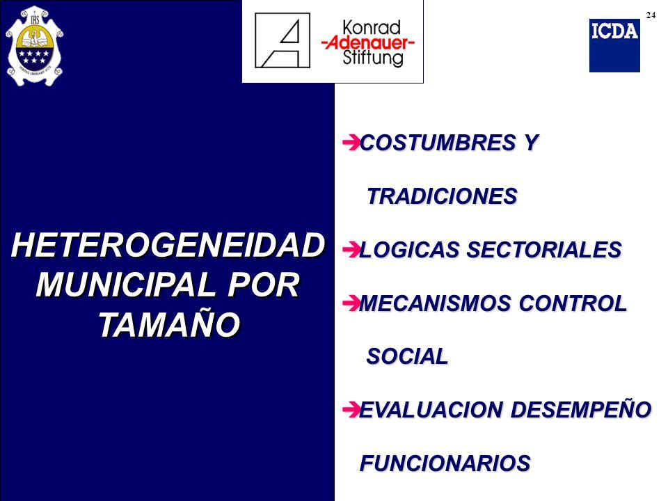 HETEROGENEIDAD MUNICIPAL POR TAMAÑO